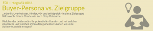 Buyer-Persona vs. Zielgruppe