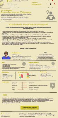 Infografik: Beispiel einer Buyer-Personsa