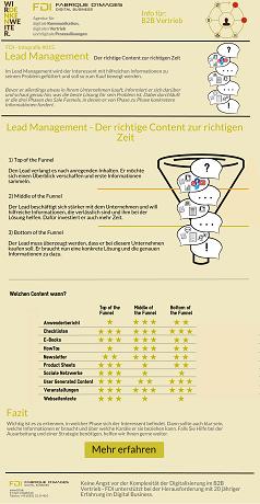Infografik 15_LM_klein