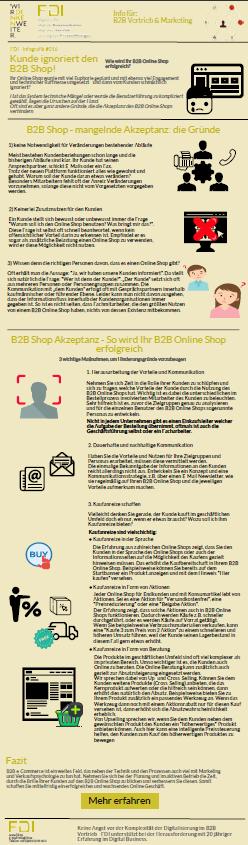 so wird Ihr B2B Online Shop zum erfolg